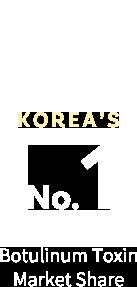 Korea's No.1 Botulinum Toxin Market Share
